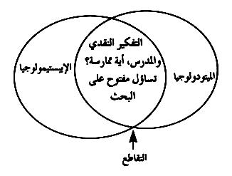 التفكير Orga.JPG