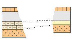 الصخور الرسوبية والتطبق Geo-ex16.jpg