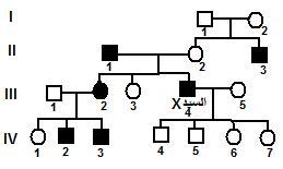 الوراثة البشرية DALTO.jpg