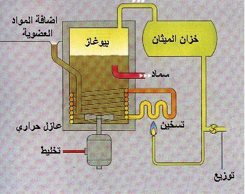 biogaz6.jpg
