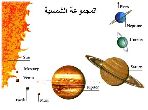 الكواكب الحقيقي